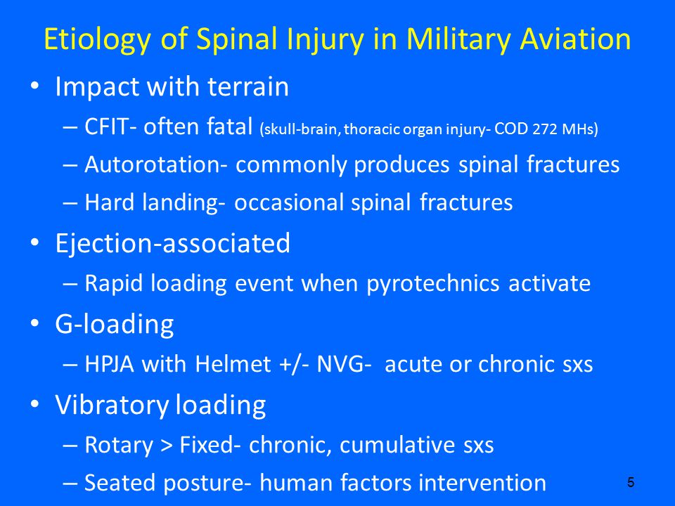 Etiology of Spinal Injury in Military Aviation