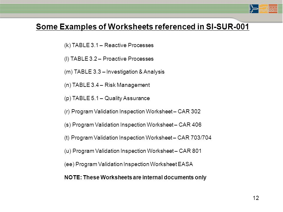 Some Examples of Worksheets referenced in SI-SUR-001