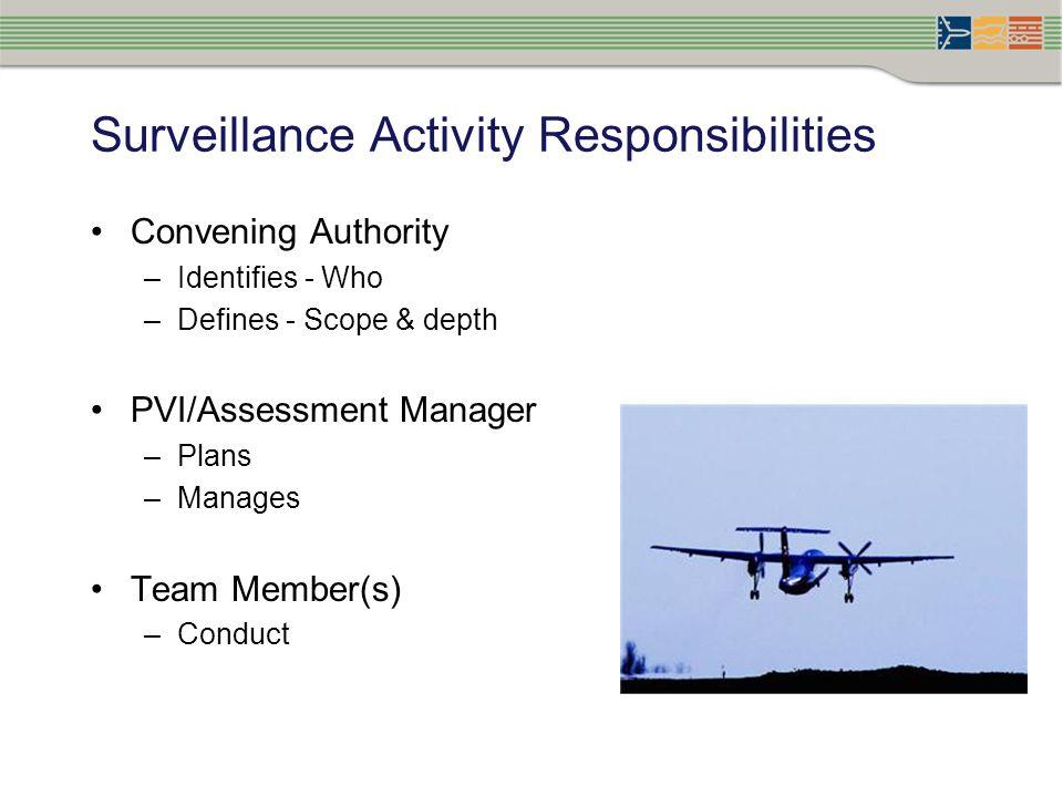 Surveillance Activity Responsibilities
