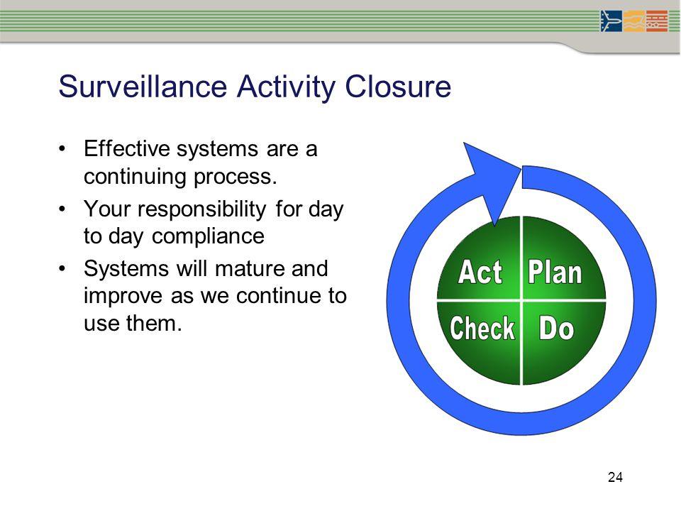Surveillance Activity Closure