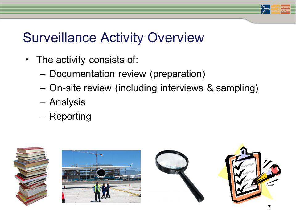 Surveillance Activity Overview