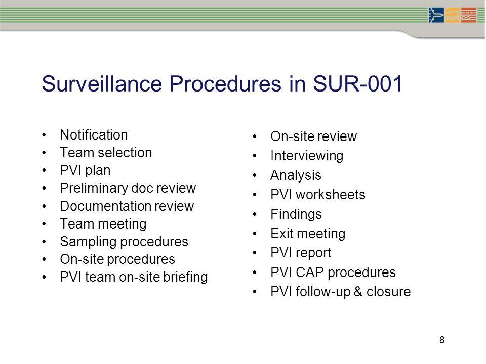 Surveillance Procedures in SUR-001