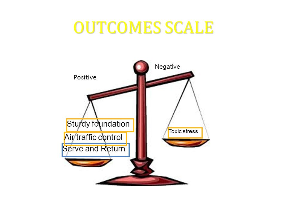 OUTCOMES SCALE Positive Sturdy foundation Air traffic control