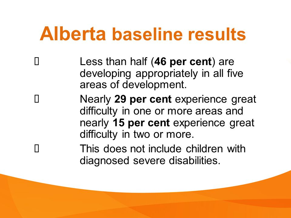 Alberta baseline results