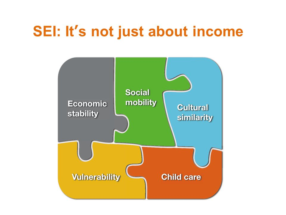 SEI: It's not just about income