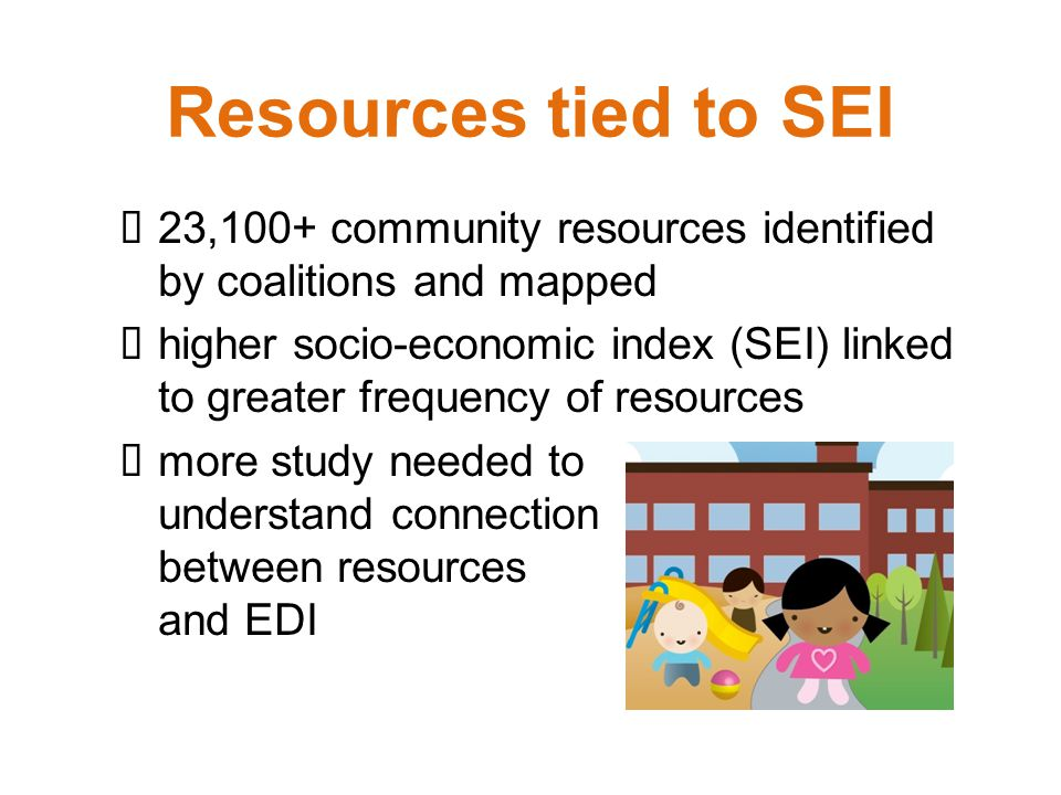 Slide: Resources tied to SEI
