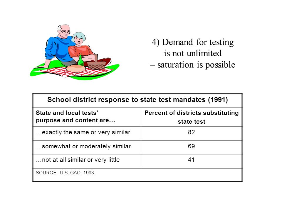 4) Demand for testing is not unlimited – saturation is possible