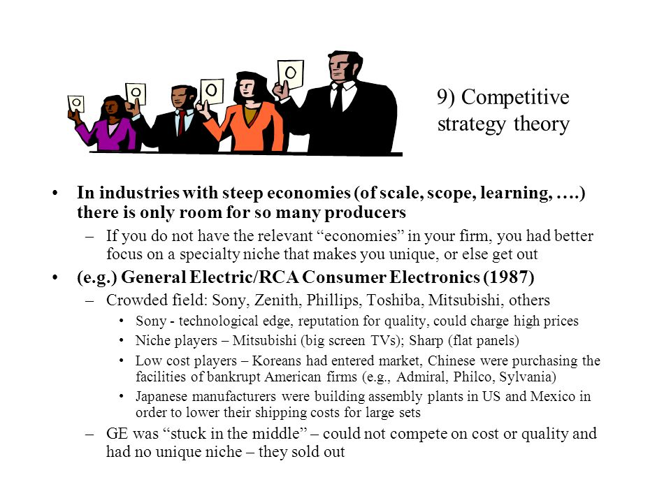 9) Competitive strategy theory