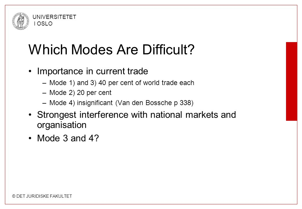 Which Modes Are Difficult