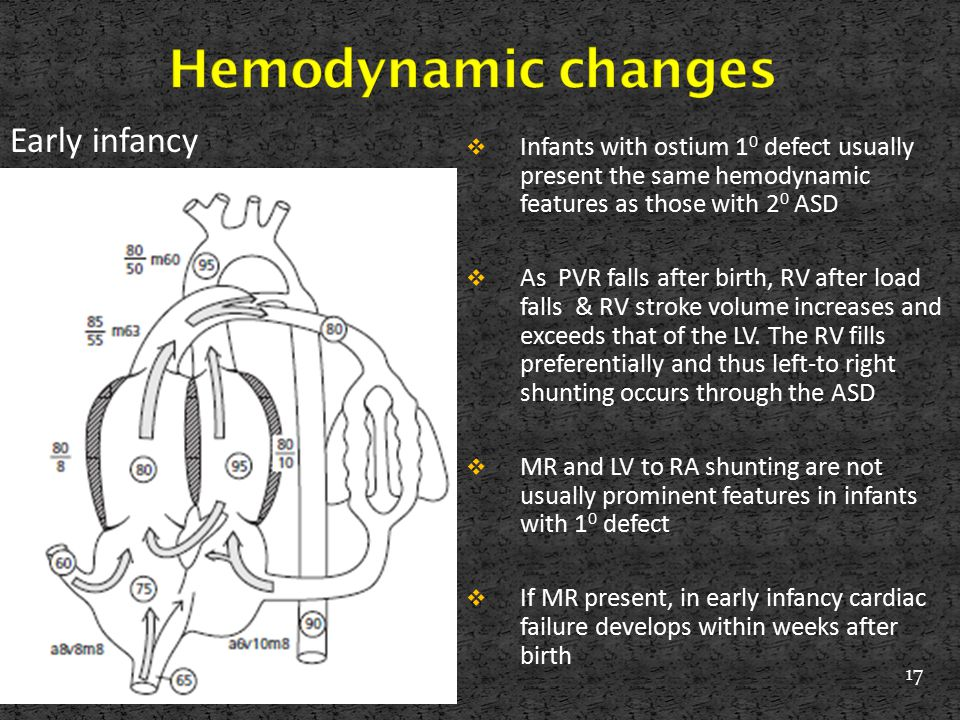 Hemodynamic changes Early infancy