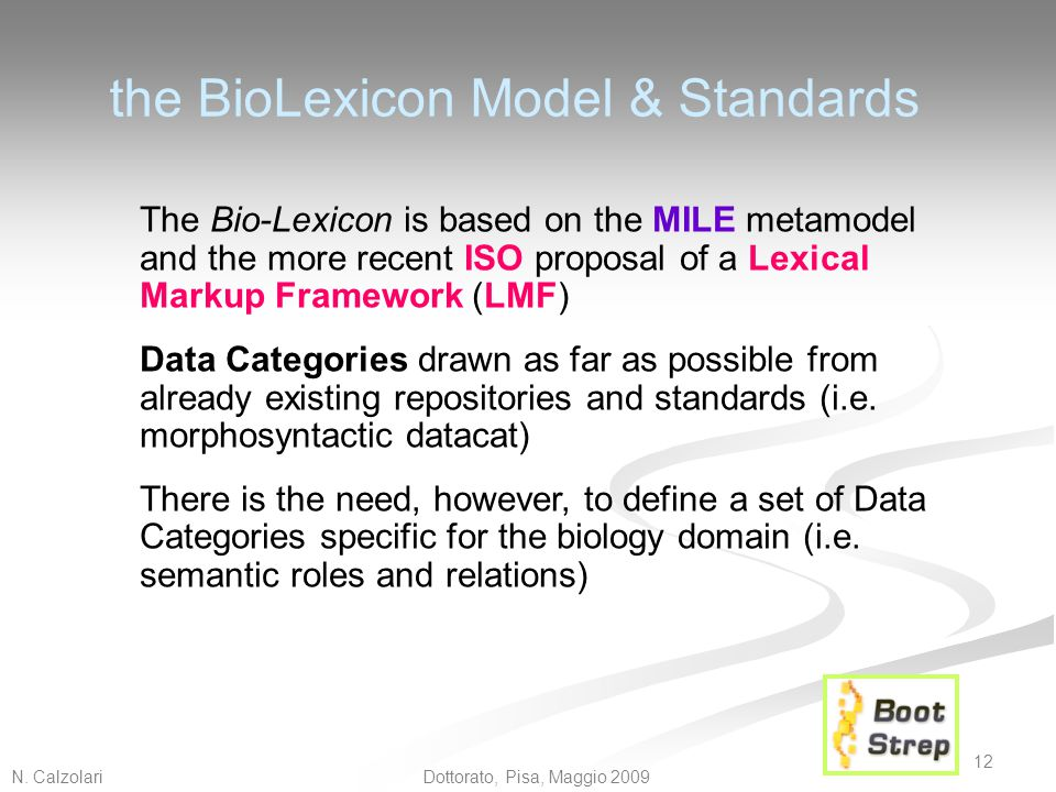 the BioLexicon Model & Standards