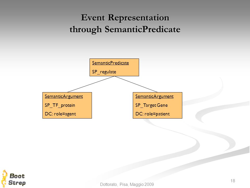Event Representation through SemanticPredicate