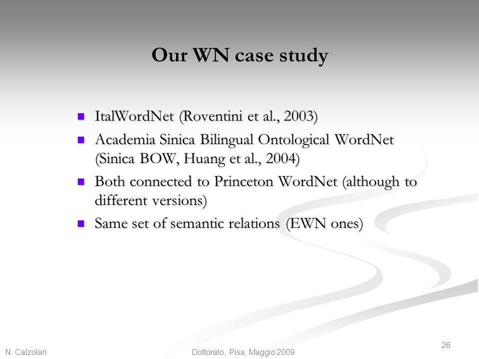 Our WN case study ItalWordNet (Roventini et al., 2003)