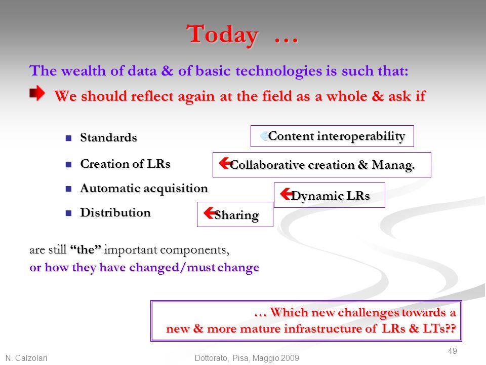 Content interoperability