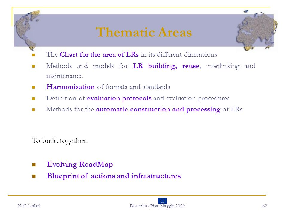Thematic Areas To build together: Evolving RoadMap