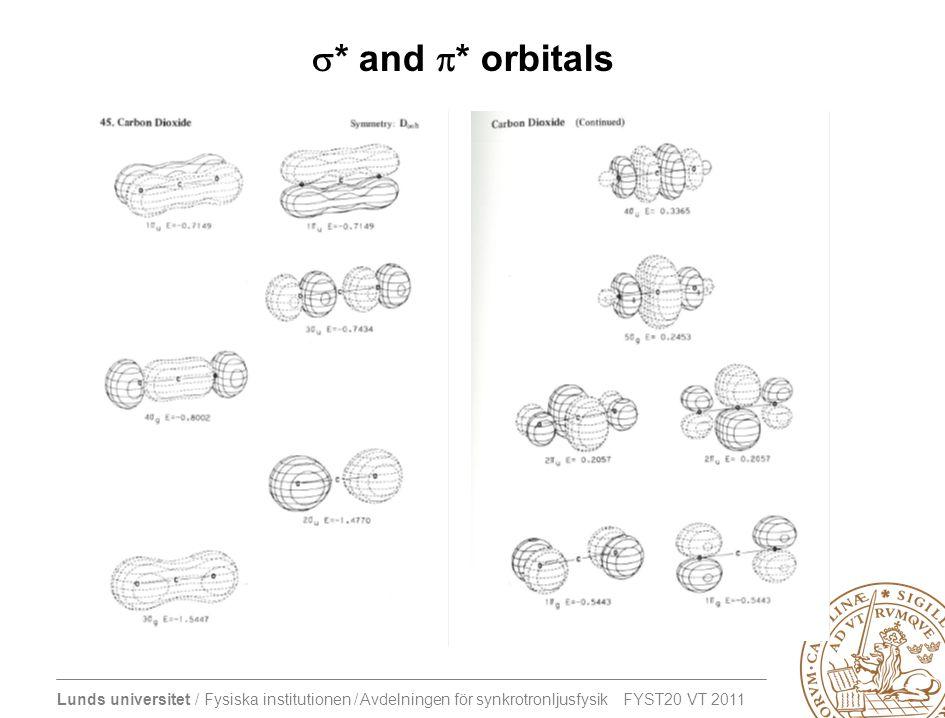 s* and p* orbitals