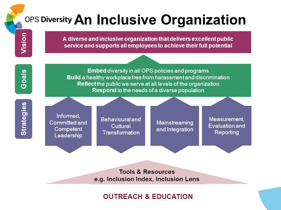 An Inclusive Organization