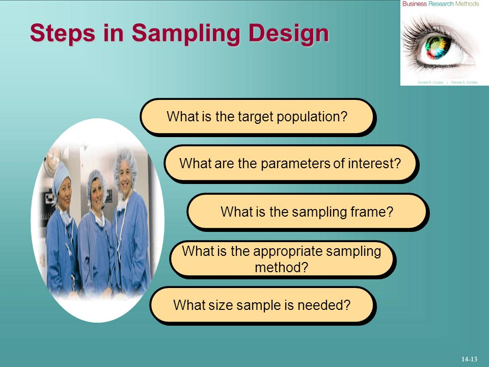 Steps in Sampling Design