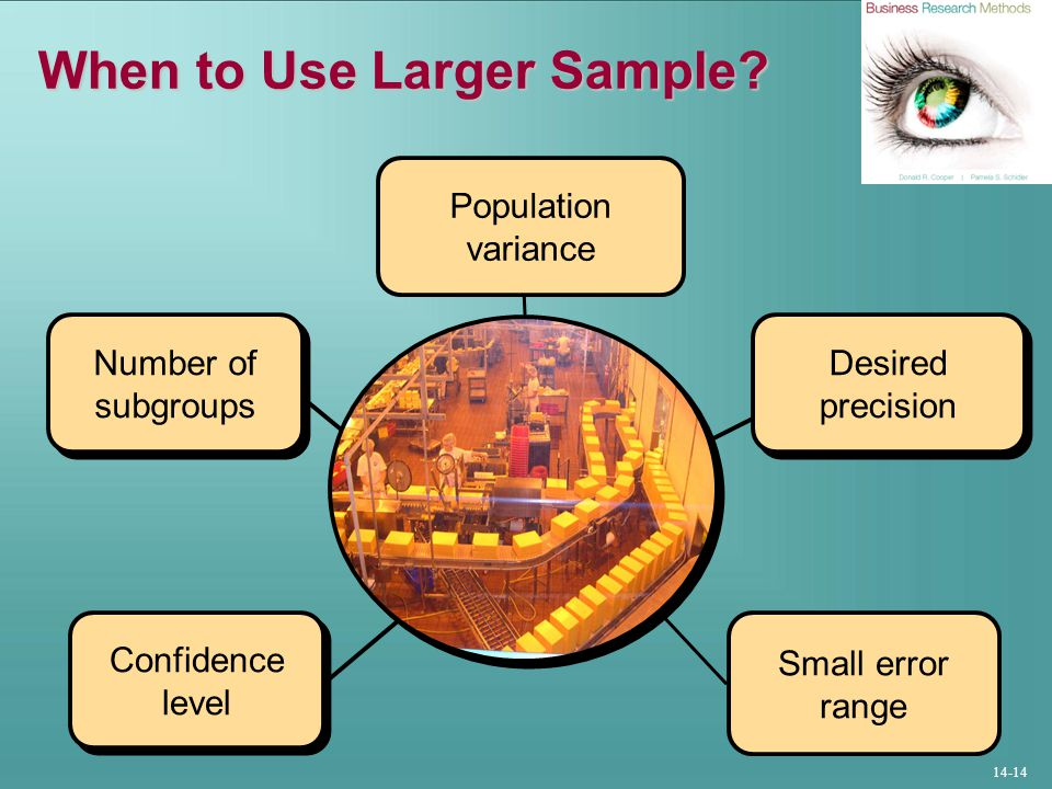When to Use Larger Sample