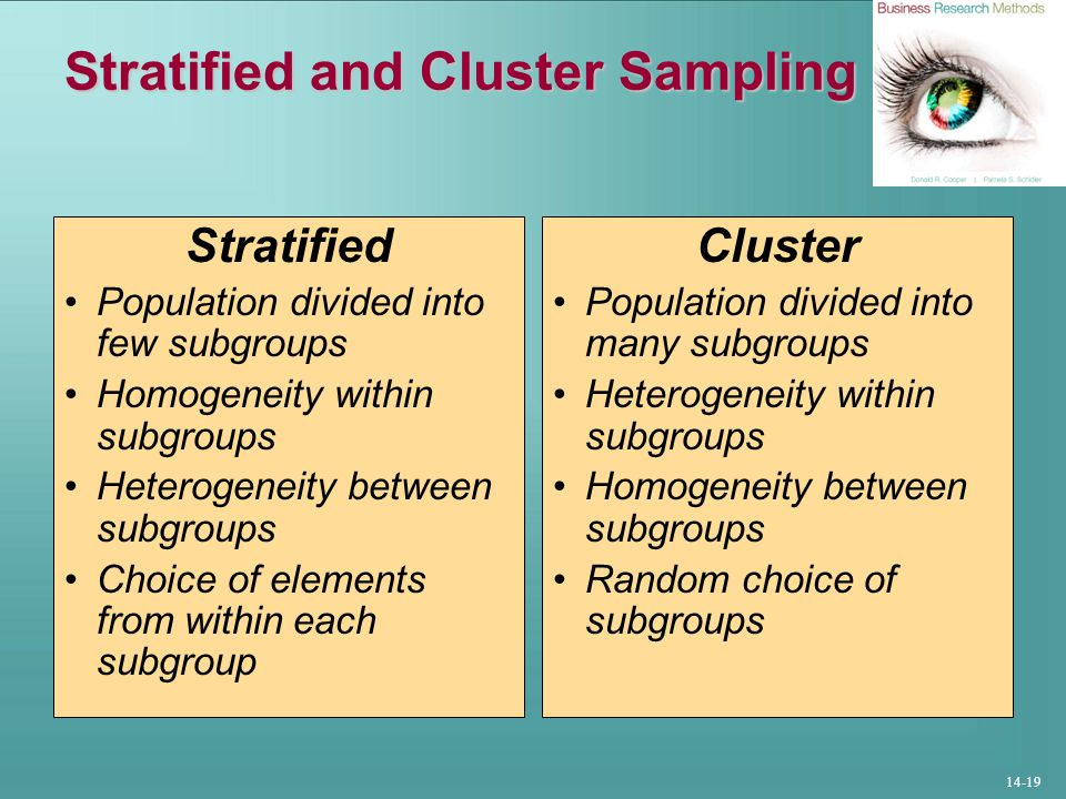 Stratified and Cluster Sampling