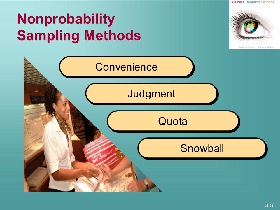 Nonprobability Sampling Methods