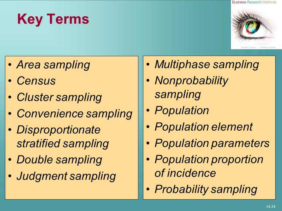 Key Terms Area sampling Multiphase sampling Census