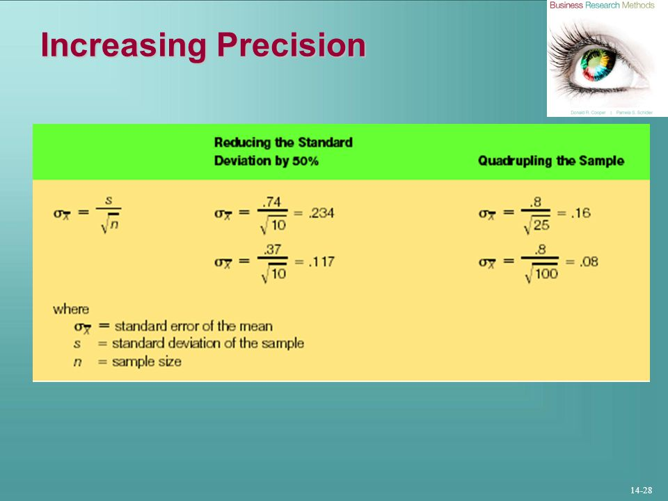 Increasing Precision Exhibit 14a-2