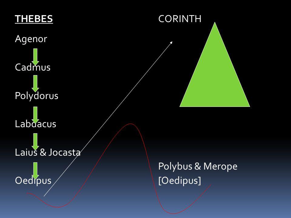 THEBES CORINTH Agenor. Cadmus. Polydorus. Labdacus.