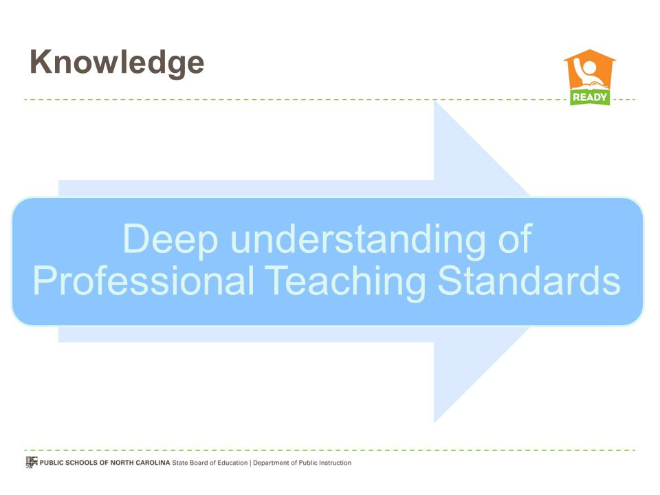 Deep understanding of Professional Teaching Standards