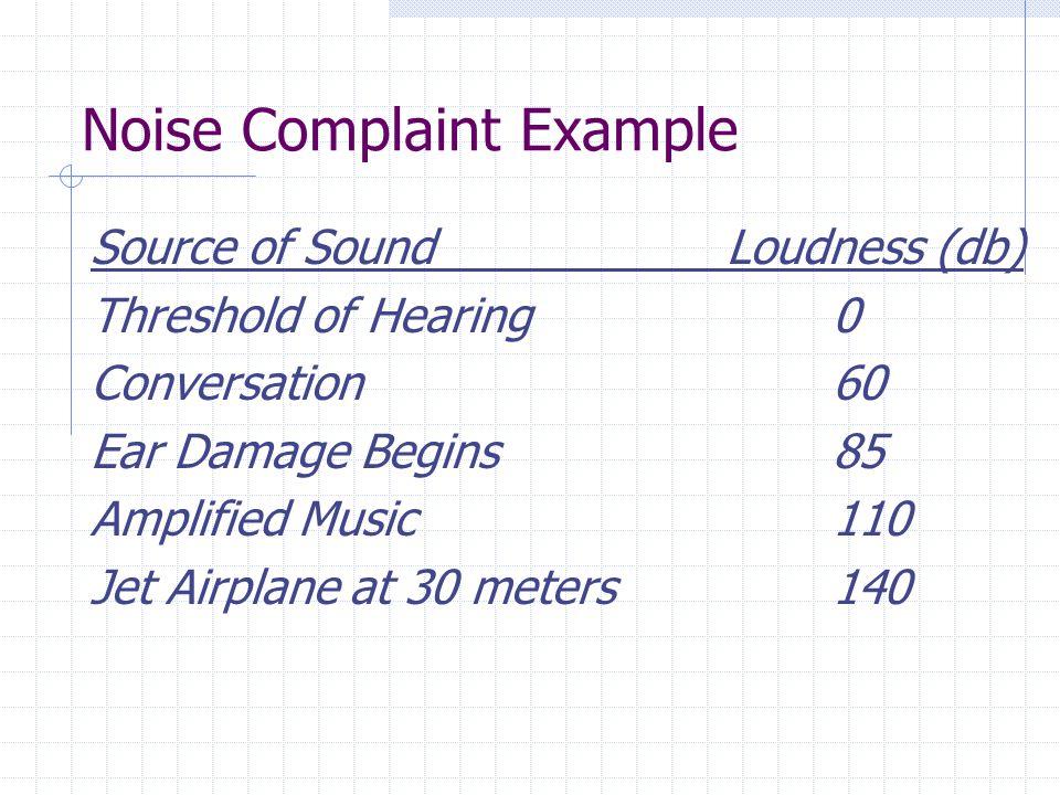 Noise Complaint Example