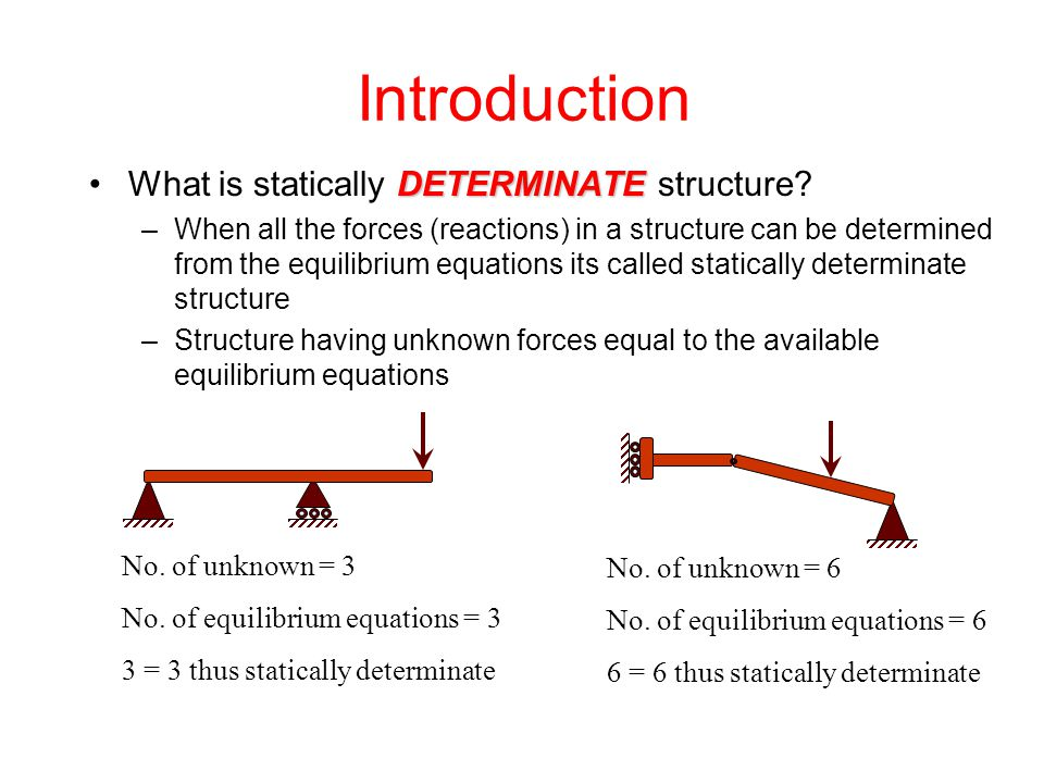Introduction What is statically DETERMINATE structure