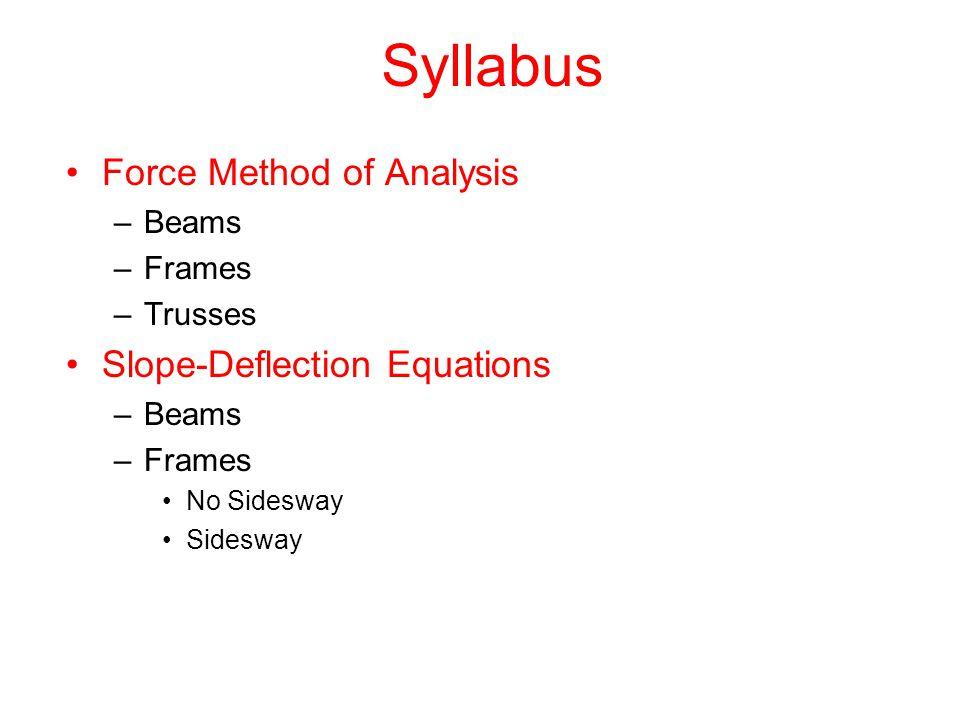 Syllabus Force Method of Analysis Slope-Deflection Equations Beams
