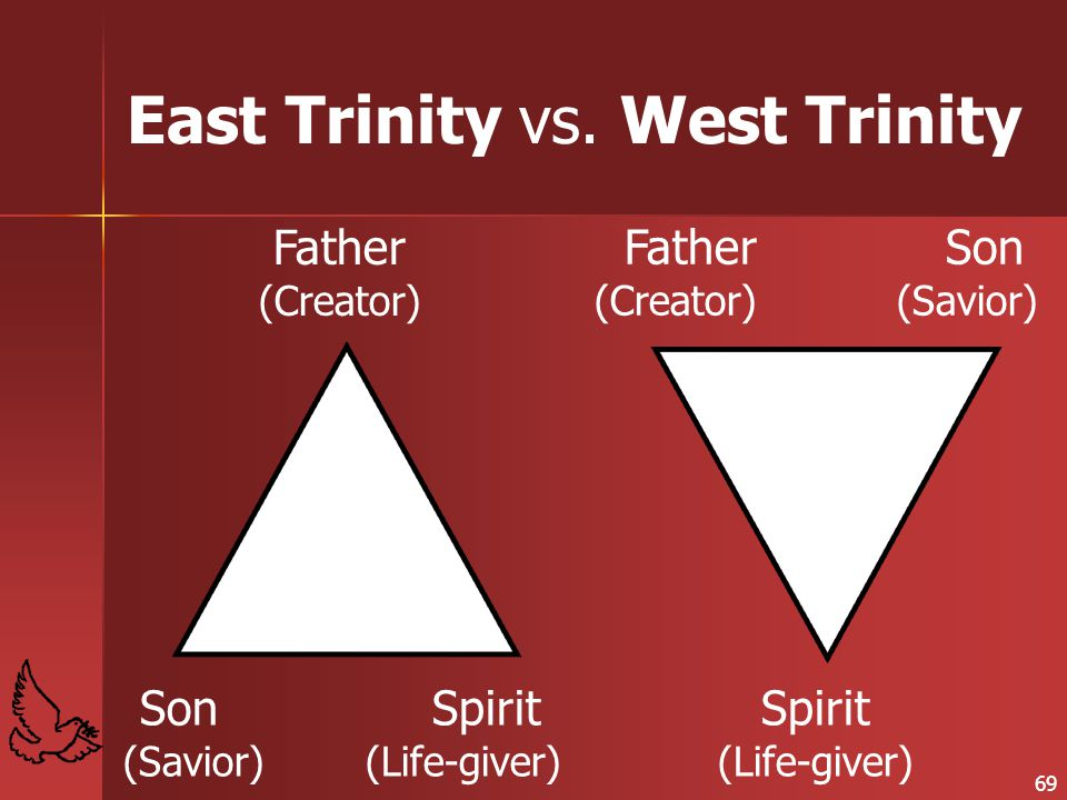 East Trinity vs. West Trinity