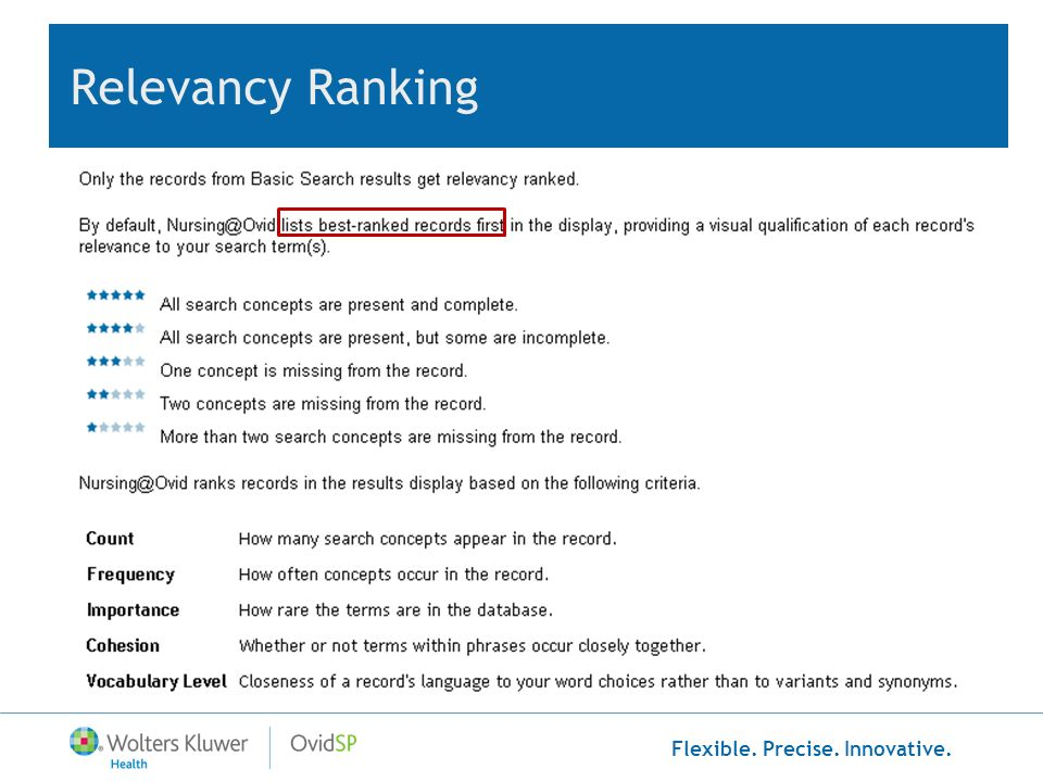 Relevancy Ranking