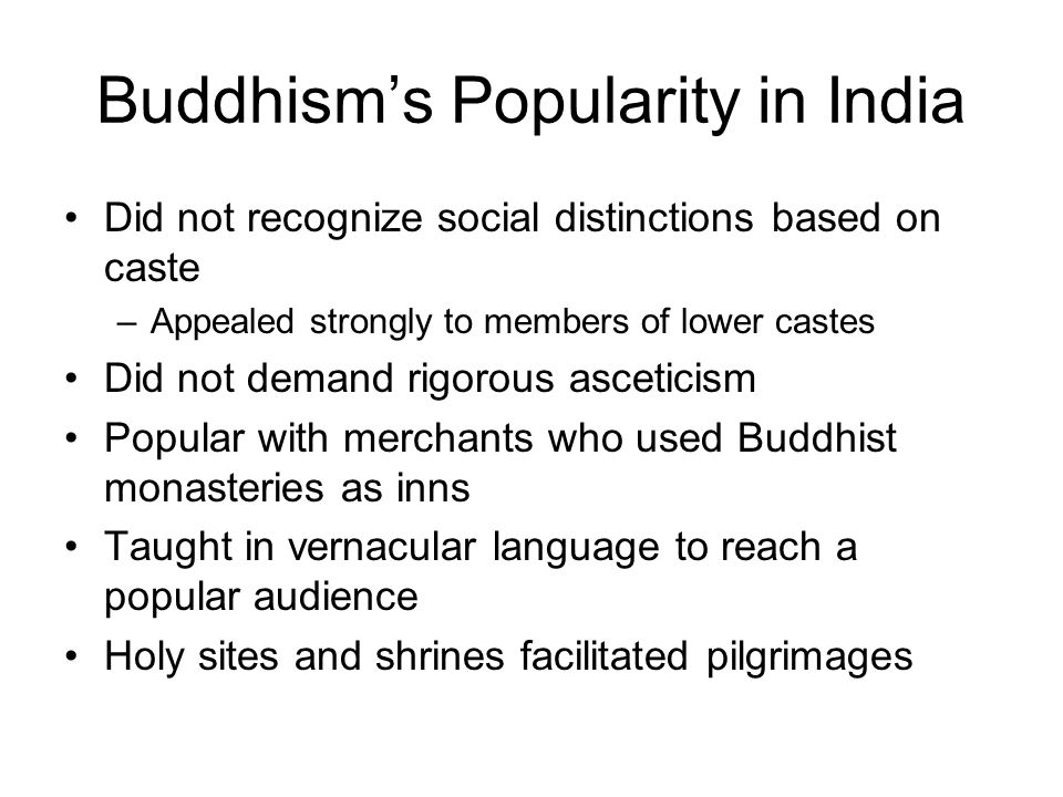 Buddhism's Popularity in India