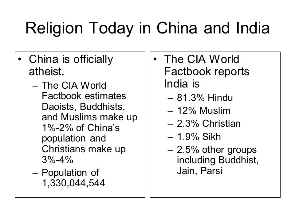Religion Today in China and India