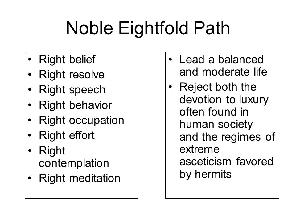 Noble Eightfold Path Right belief Right resolve Right speech
