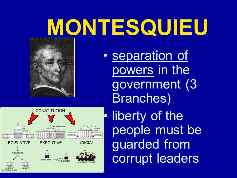 MONTESQUIEU separation of powers in the government (3 Branches)