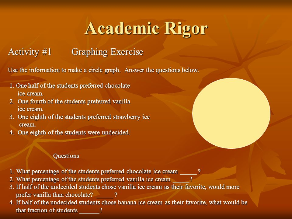 Academic Rigor Activity #1 Graphing Exercise