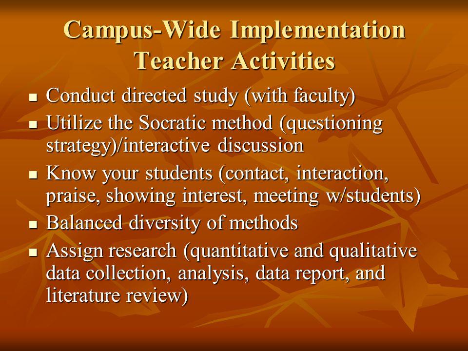 Campus-Wide Implementation Teacher Activities