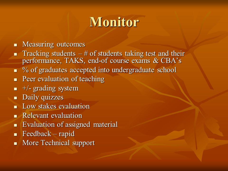 Monitor Measuring outcomes