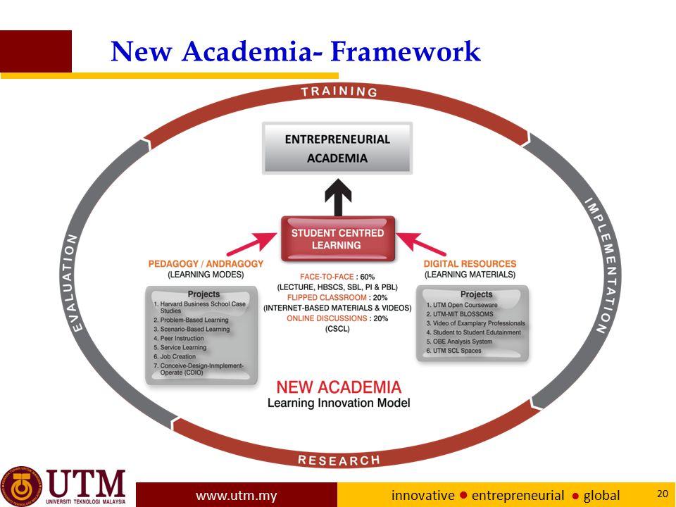 New Academia- Framework