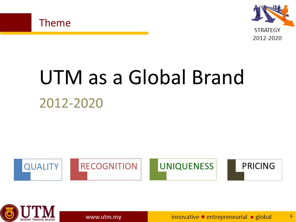 UTM as a Global Brand 2012-2020 Theme QUALITY RECOGNITION UNIQUENESS