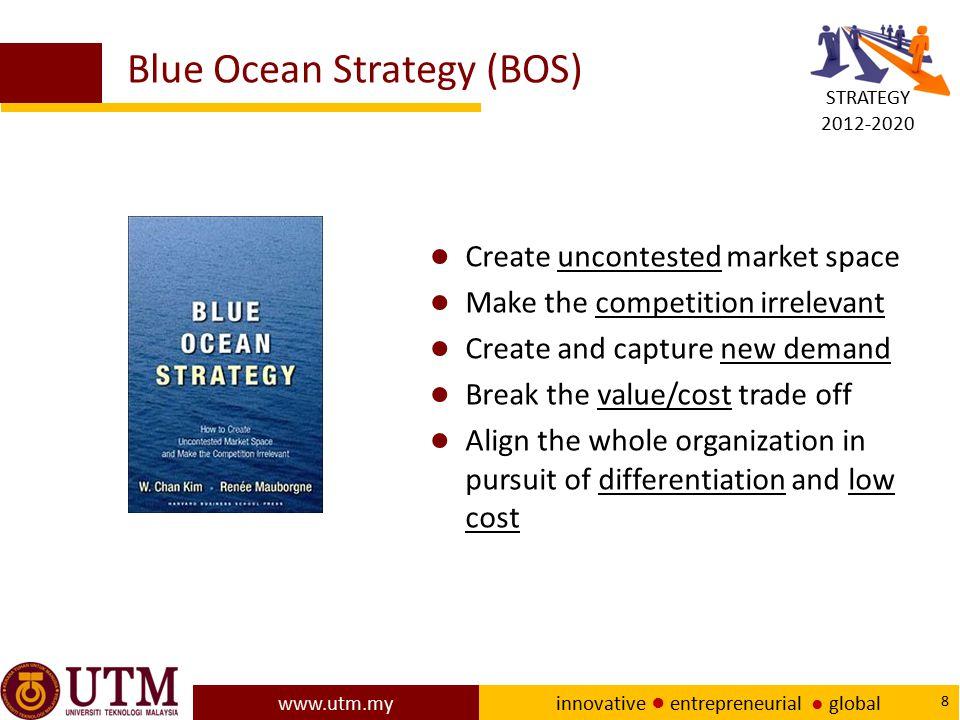 Blue Ocean Strategy (BOS)
