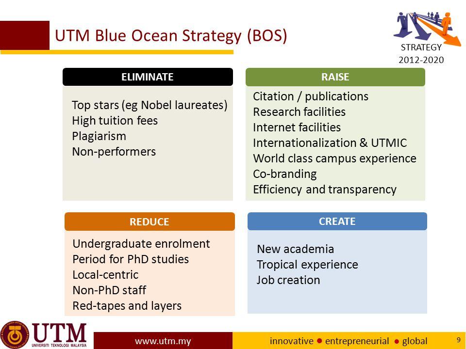 UTM Blue Ocean Strategy (BOS)
