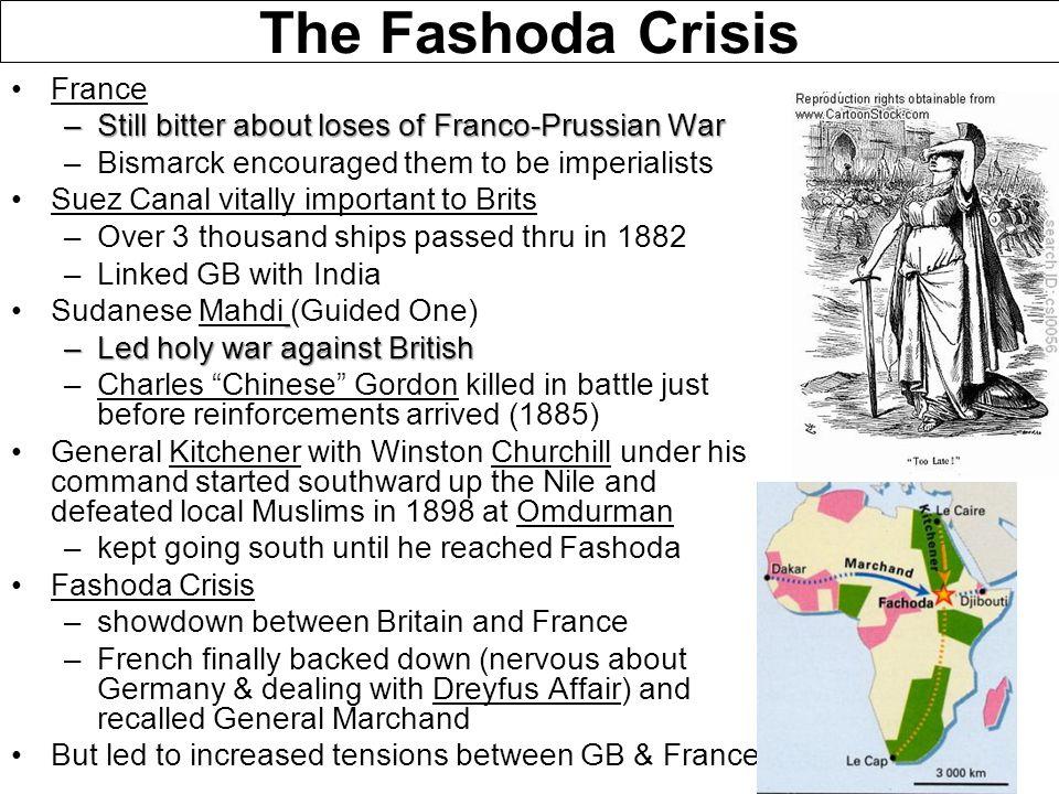 The Fashoda Crisis France