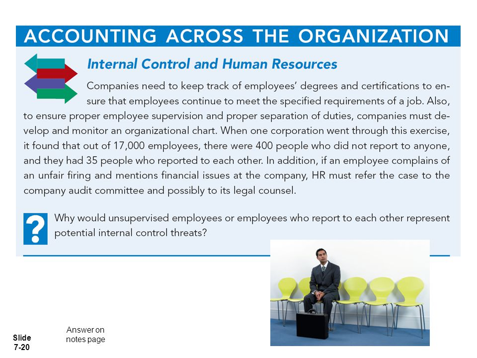 p. 307 Internal Control and Human Resources