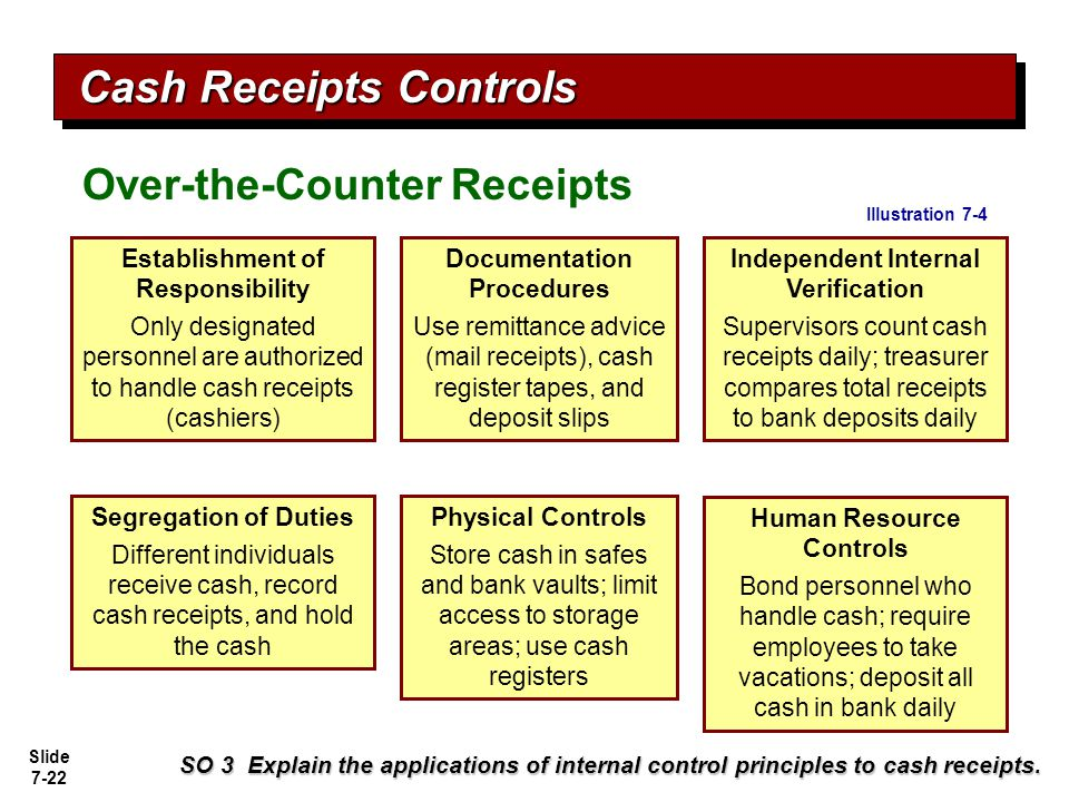 fraud  internal control  and cash