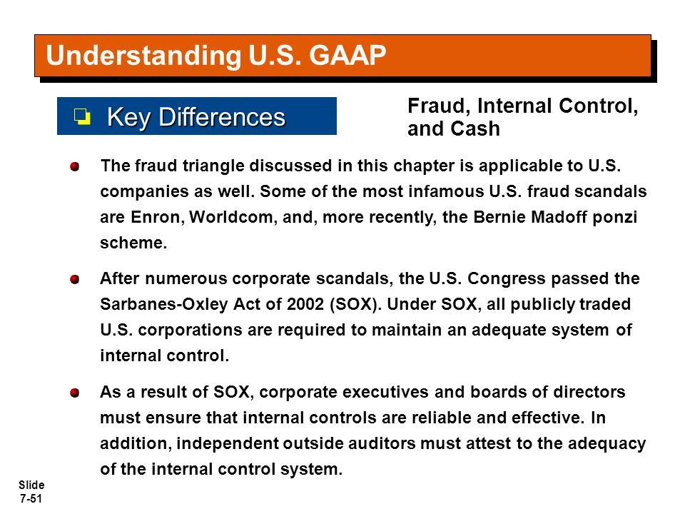 Understanding U.S. GAAP Key Differences