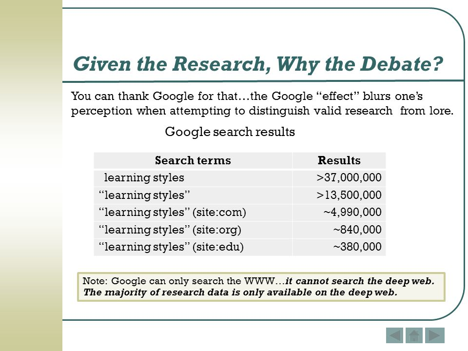 Given the Research, Why the Debate